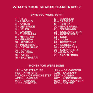 Shakespeare-birthday-game amended